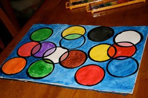color mixing with venn diagrams